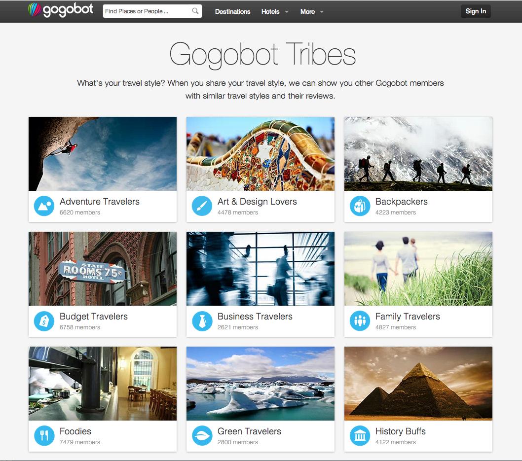 Gogobot Tribes