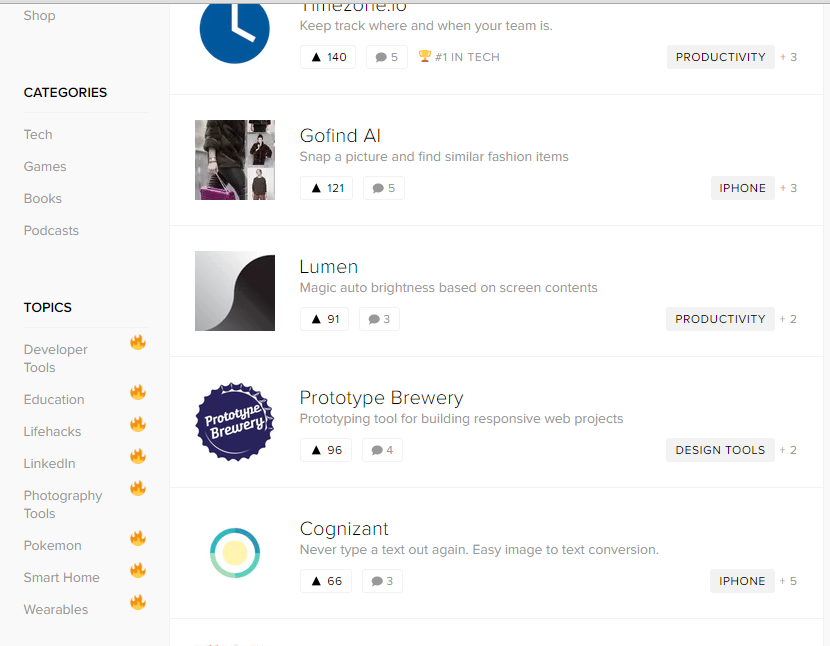 Product Hunt Upvote page